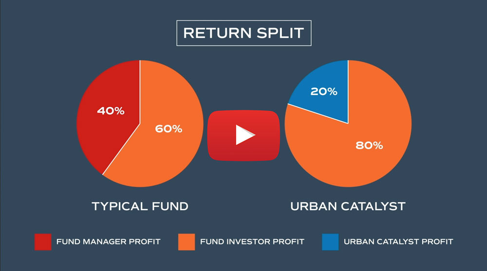 Opportunity Zones: Fee Structures Video
